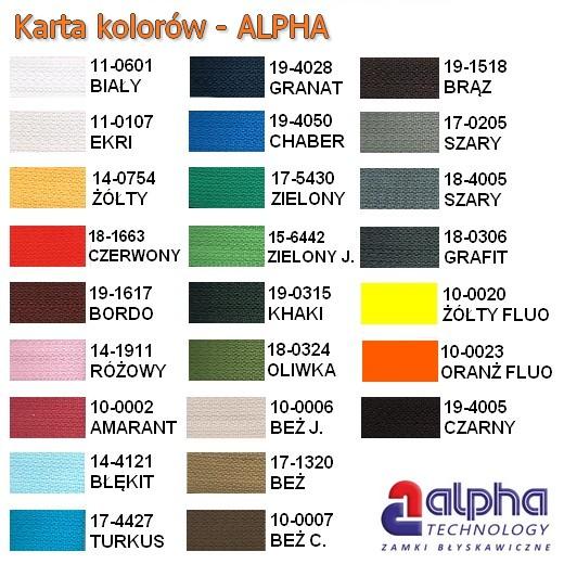 Karta kolorów - alpha