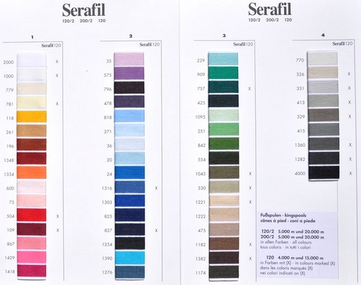 Katalog SERAFIL