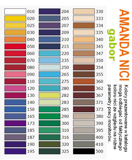 Karta kolorów GABOR