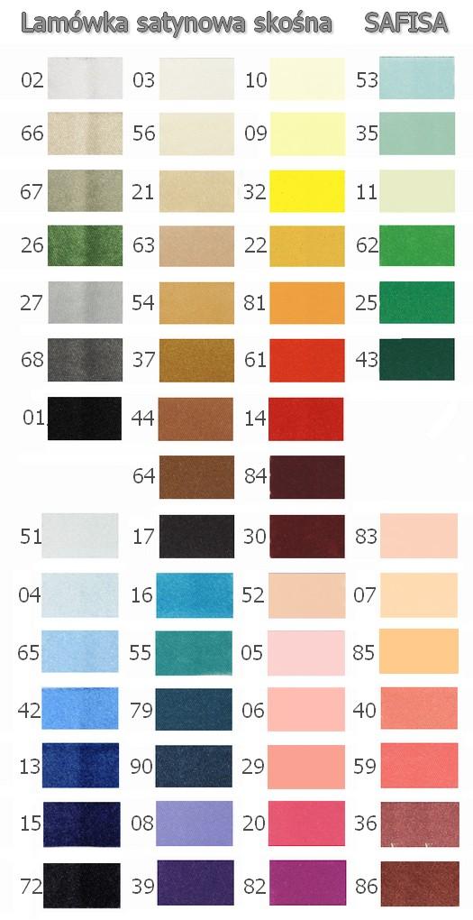 Karta kolorów lamówki SAFISA