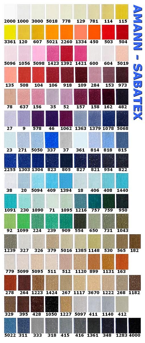 Karta kolorów SABATEX